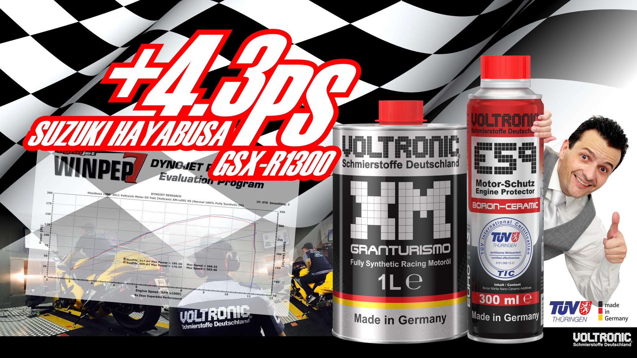 voltronic granturismo xm - voltronic engine oil review